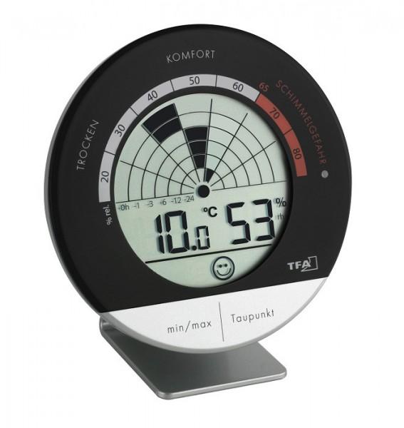 Radar temperature and humidity display