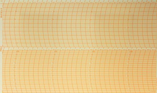 Casella T9420 31 day charts
